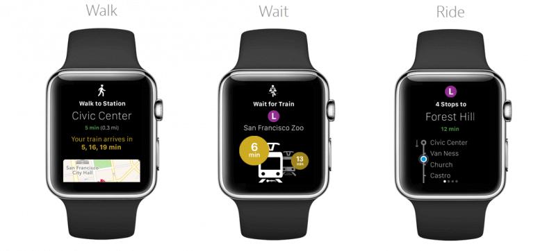 Best-use -of-Device- Bezel-apple-watch