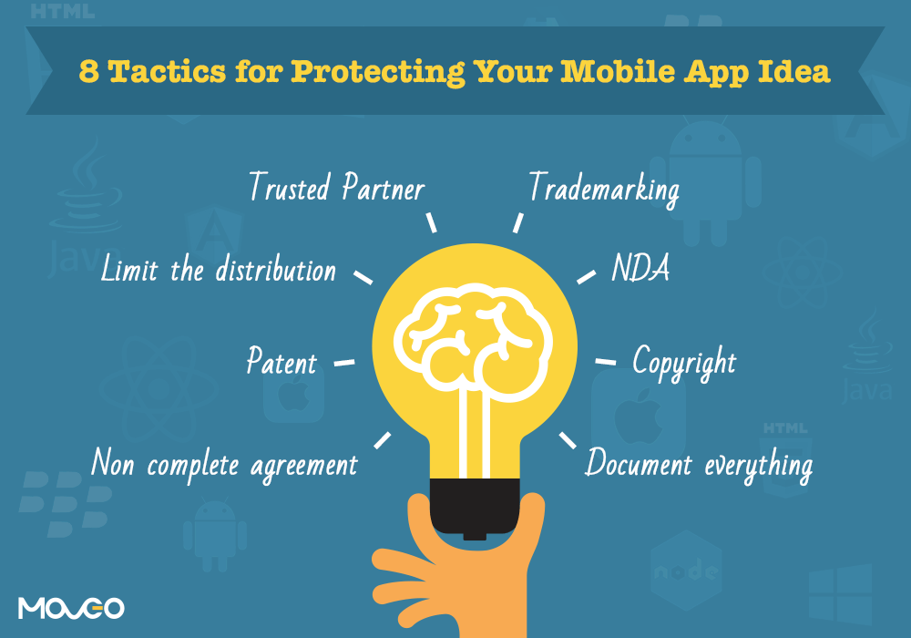 8 Ways To Protect Your App Idea From Getting Nicked