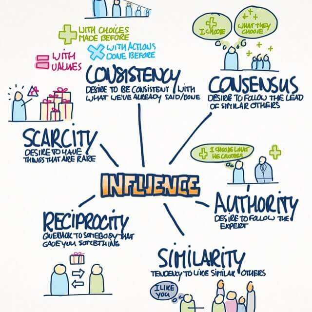 Find_Influencers in Your_ Niche