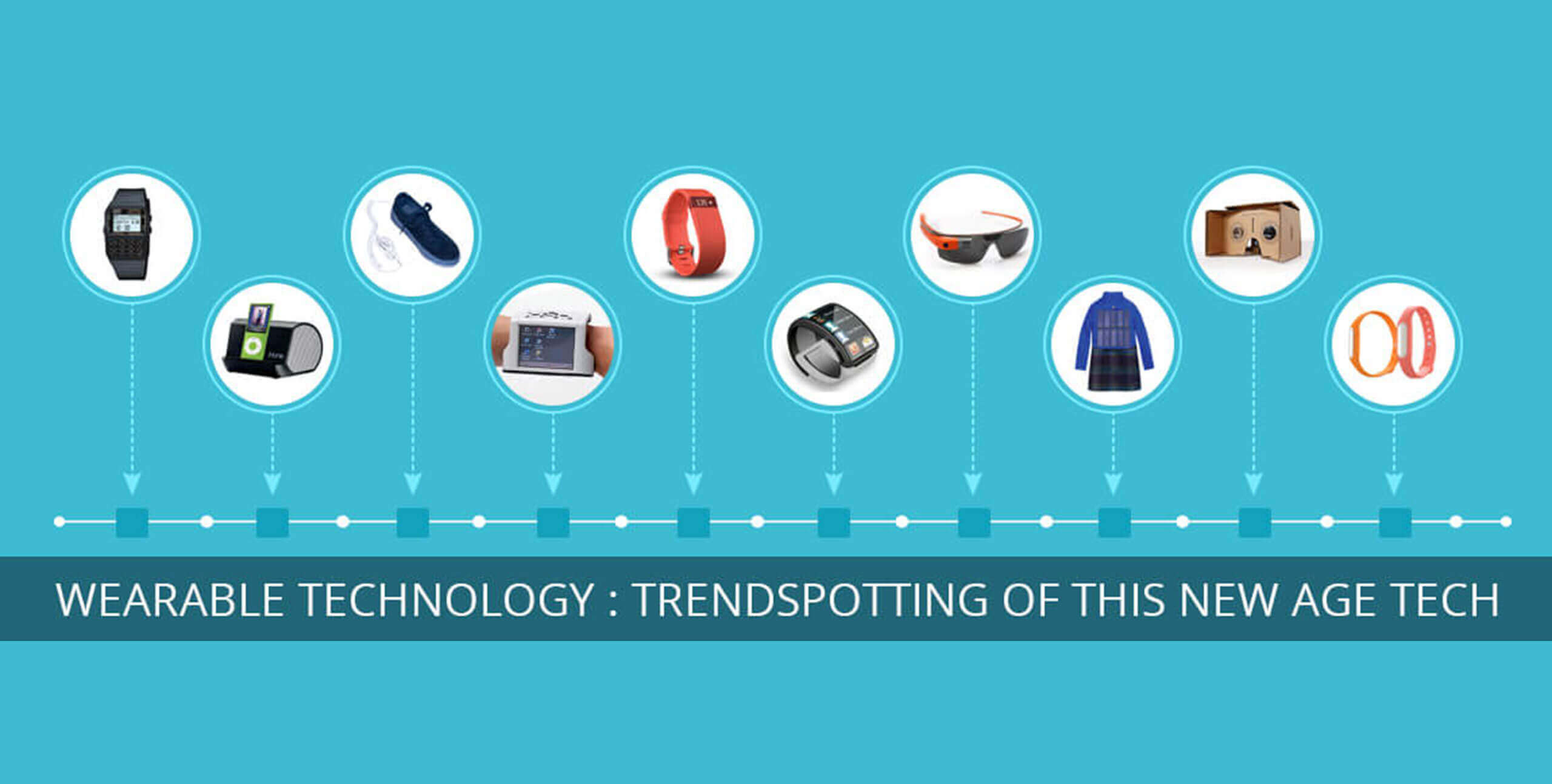 Wearable Technology Trendspotting Of This New Age Tech