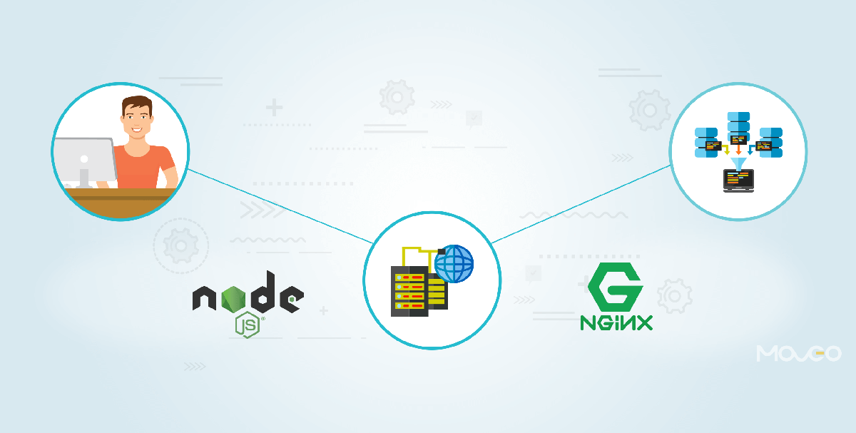 How to Set Up a Node js Application for Production with