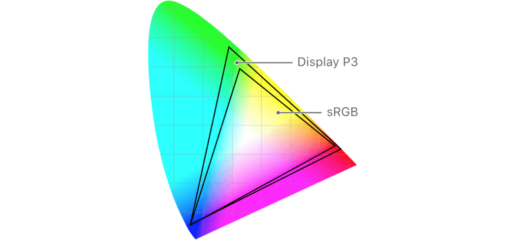 colorGraphic with display p3