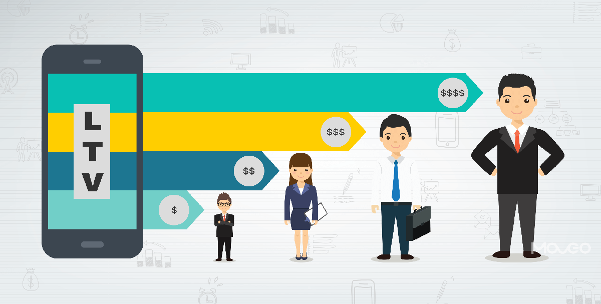 What makes LTV the most critical metric for app developers