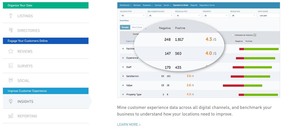 reputation website screenshot