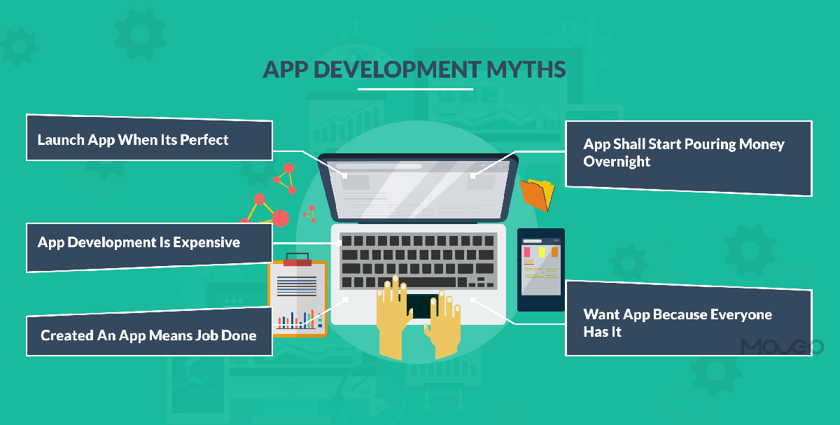 Don't Fall Victim To These 5 App Development Myths