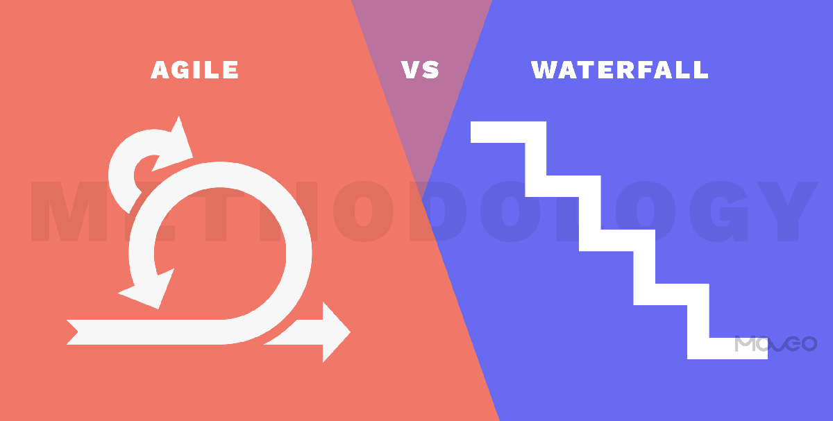 Mobile apps development and marketing blog moveoapps for When to use agile vs waterfall