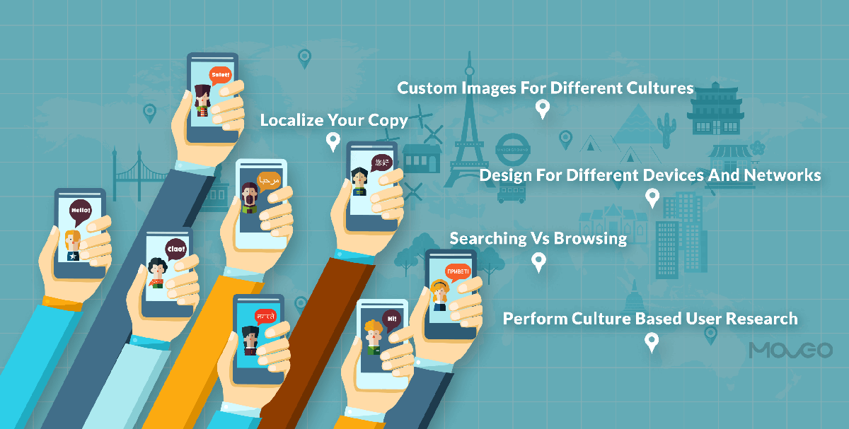 Creating Personalized Experiences for Different Cultures via App