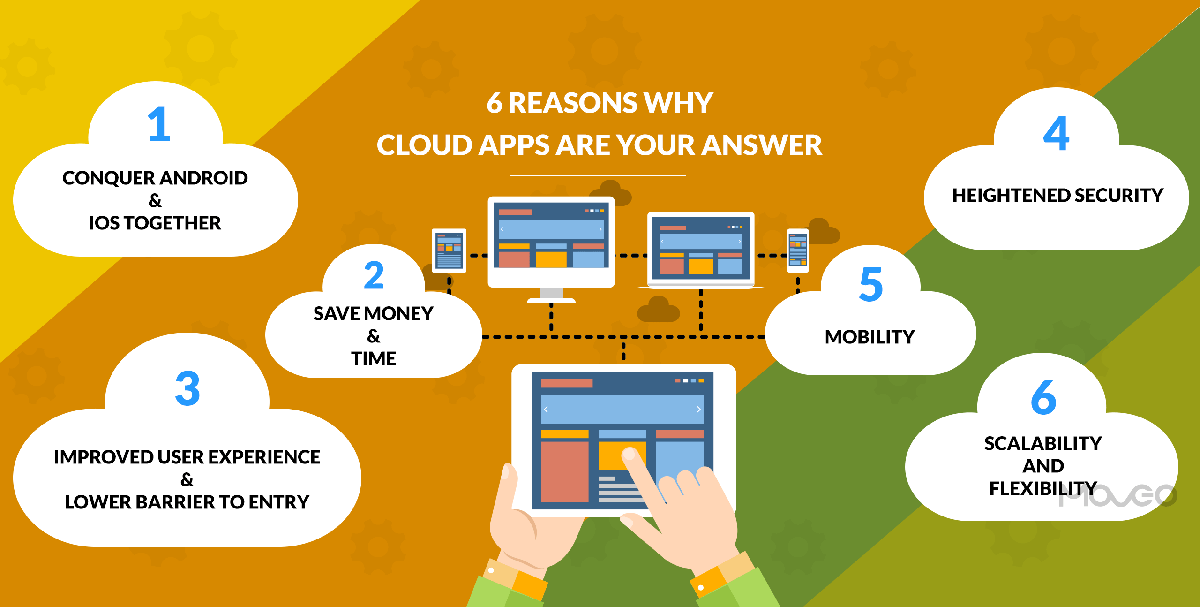 6 reasons why cloud apps are your answer