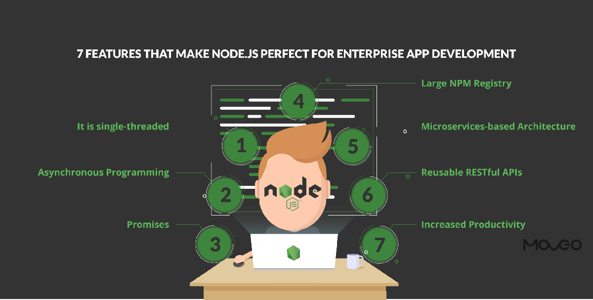 7 features that make node.Js perfect for enterprise app development