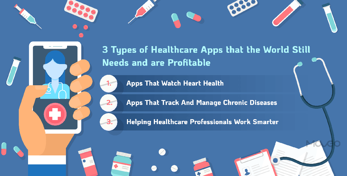 3 types of healthcare apps that the world still needs and are profitable