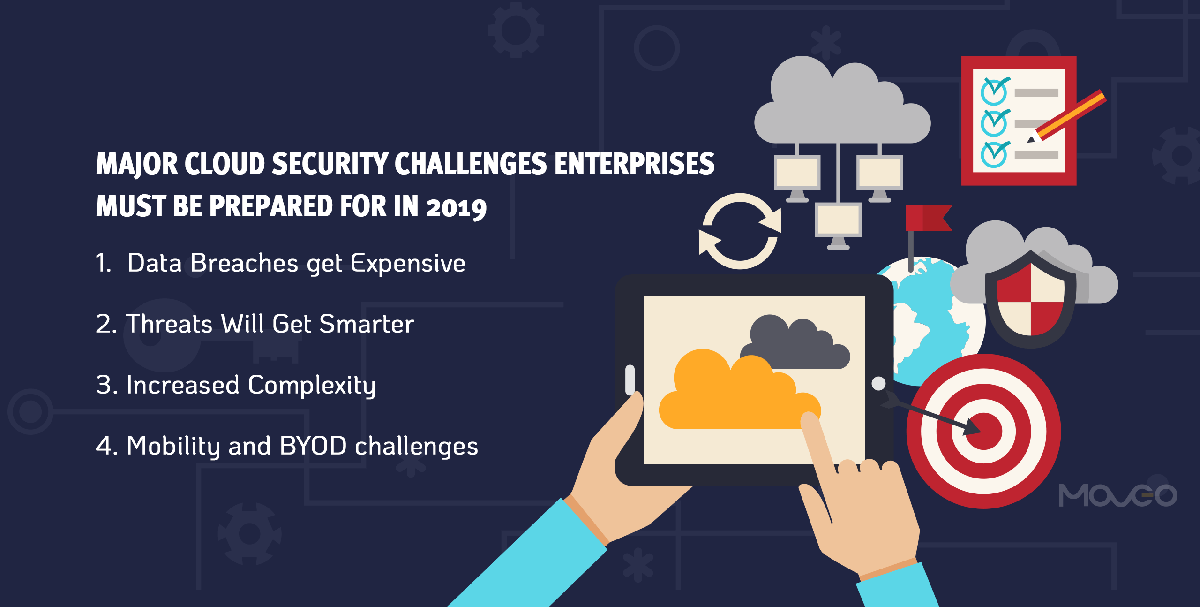 Major Cloud Security Challenges Enterprises Must Be Prepared For In 2019