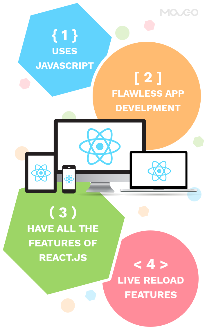 Native App Development Made Simple with the Best React